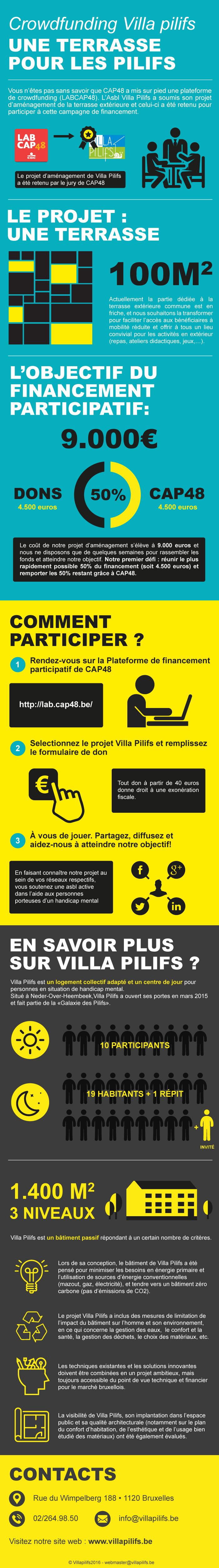 infographie LABCAP48 Villa Pilifs